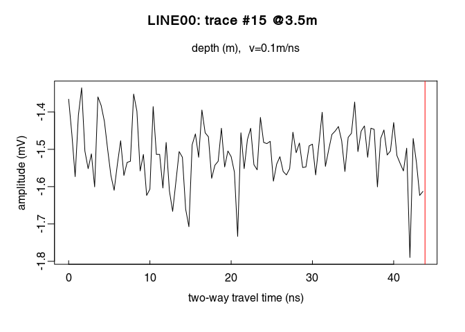 plot single trace, first 110 samples