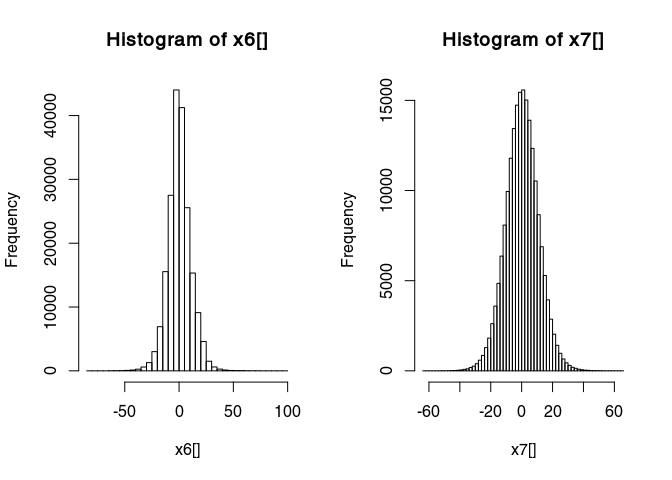 plot histogram comparison